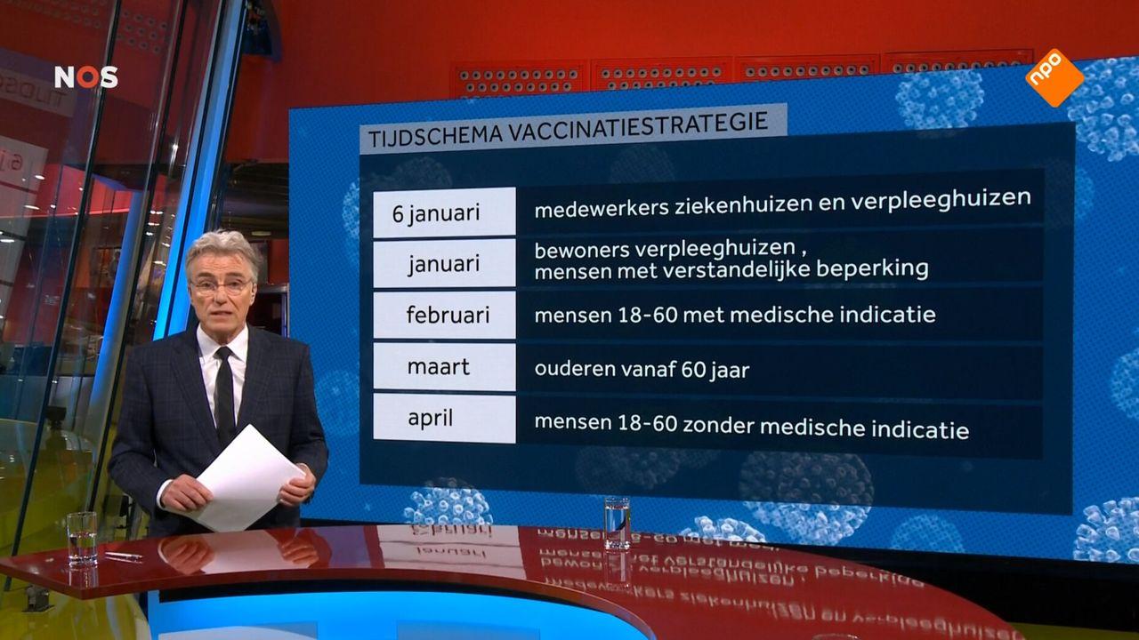 Nos De Avond Van De Vaccinatie - Nos De Avond Van De Vaccinatie
