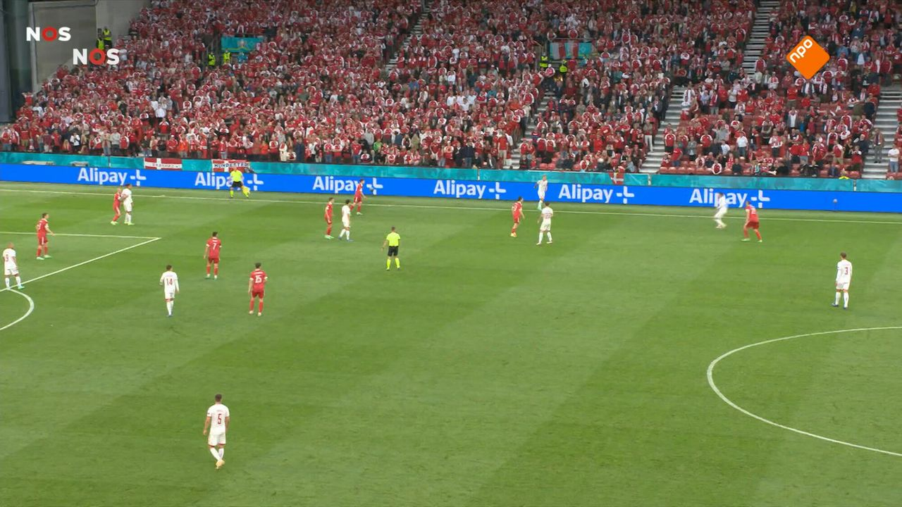 NOS EK Voetbal NOS EK Voetbal Finland - België wedstrijdanalyse