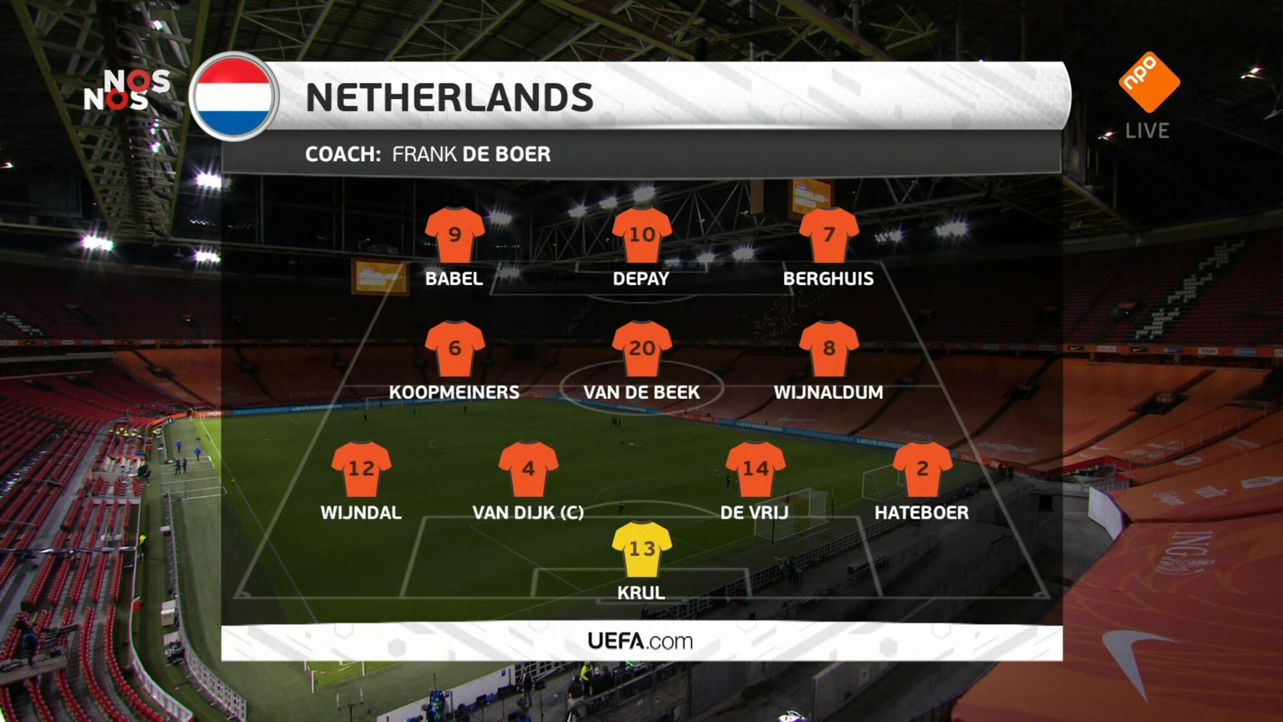 NOS Voetbal Nederland