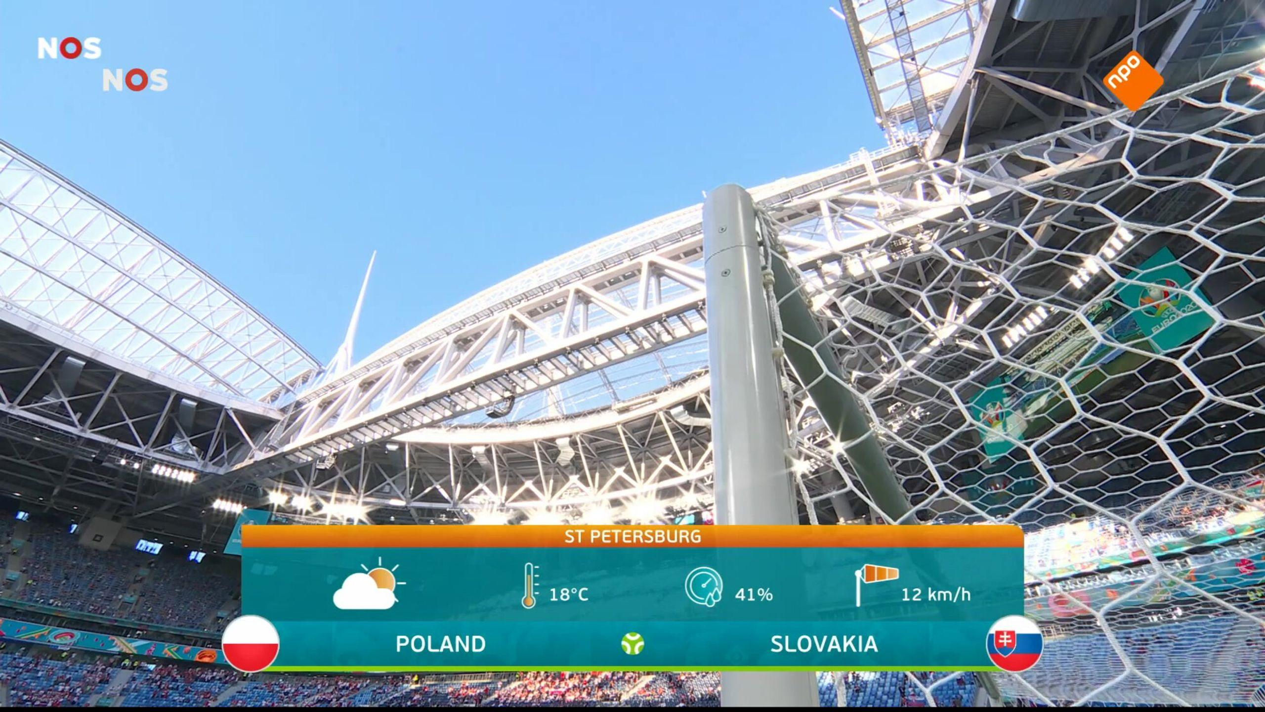 NOS EK Voetbal Polen
